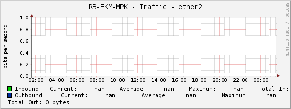 RB-FKM-MPK - Traffic - ether2