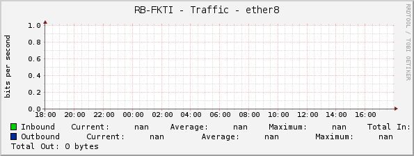 RB-FKTI - Traffic - ether8