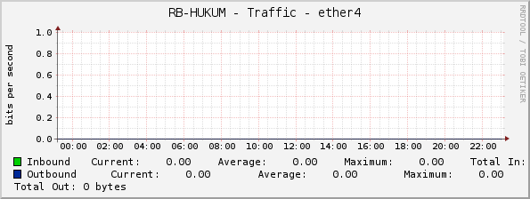 RB-HUKUM - Traffic - ether4